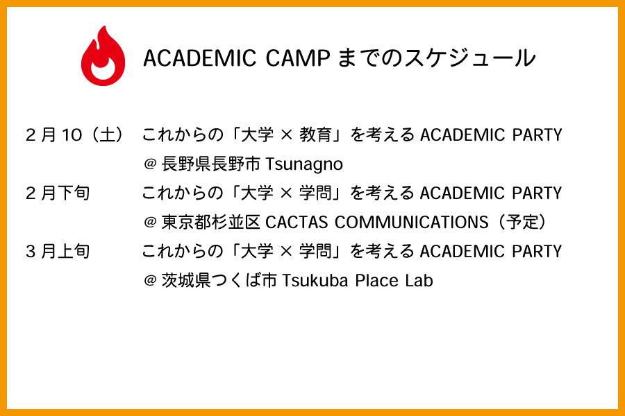 ACADEMIC CAMPまでのスケジュール